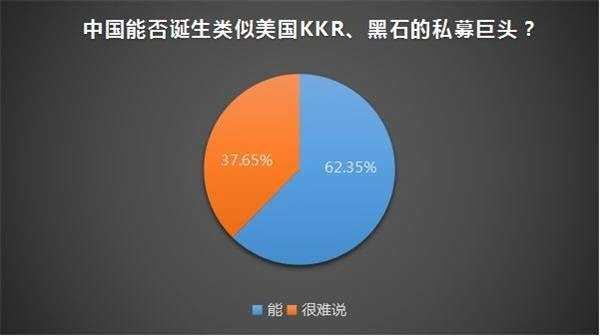 中美私募基金对比分析(上篇):美国私募基金管理规模领先中国7倍 达85万亿!