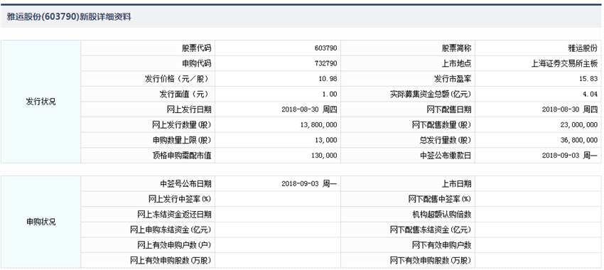8月30日新股提示:雅运股份申购 永新光学公布中签率