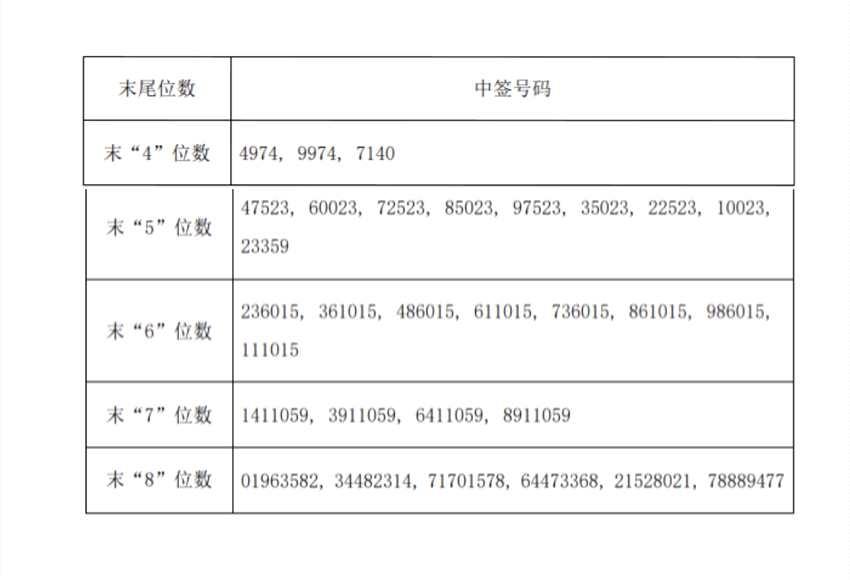 9月3日:天奥电子上市 雅运股份公布中签号可缴款