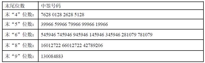 9月10日新股提示:永新光学上市
