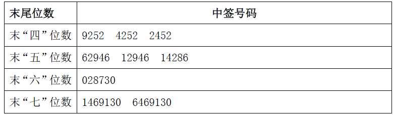 9月17日新股提示:丰山集团今日上市 顶固集创公布中签号可缴款