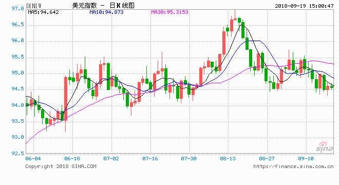 亚汇中国:关税靴子落地 美元尽显疲态