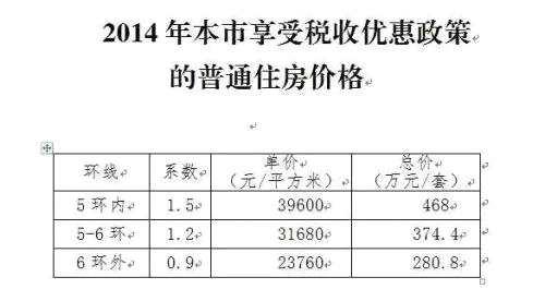 戚俊杰:房贷抵税需要提高门槛吗?会不会很酷