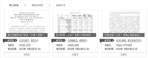 融创中国7.73亿底价接盘乐视控股司法拍卖所持股权