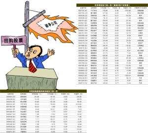 """市场回暖破净股数量收缩 还有哪些""""便宜""""可以捡?"""