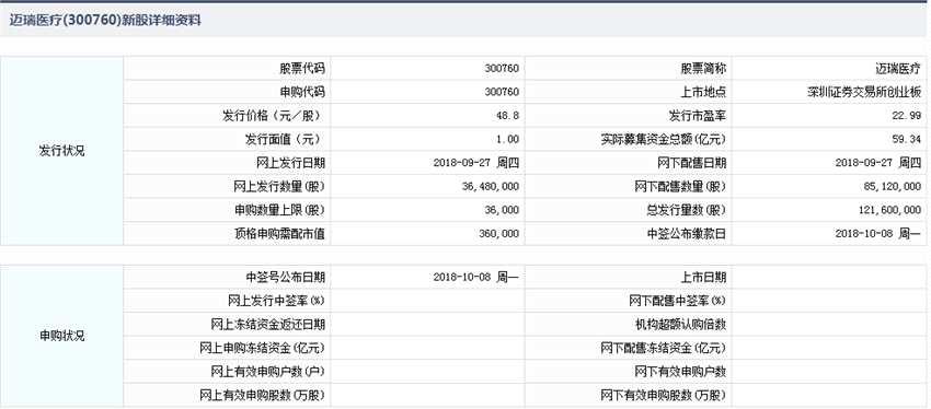 9月27日新股提示:迈瑞医疗、蠡湖股份申购