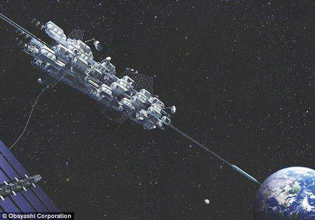 大林组株式会社计划2050年之前建造一个可操作的太空电梯,它将采用超高层建筑设计技术。