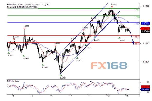 本周开局就不平静 欧元、日元、英镑日内最新交易策略