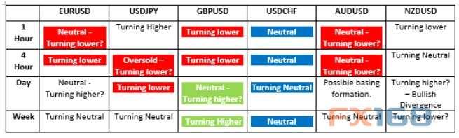 """""""恐怖数据""""今晚来袭 欧元、澳元、日元和美股最新交易操作策略"""