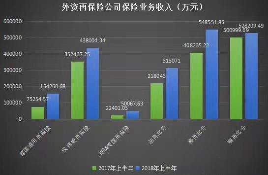 再保险市场添外资新军 大韩再保险终获批筹建分公司