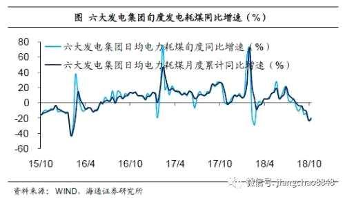 姜超:需求低迷 生产承压 实体经济待兴