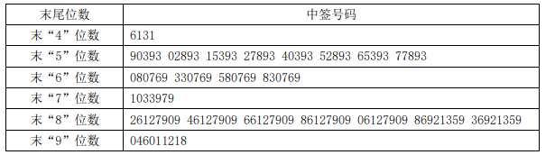 11月23日新股提示:隆利科技缴款 新农股份公布中签率