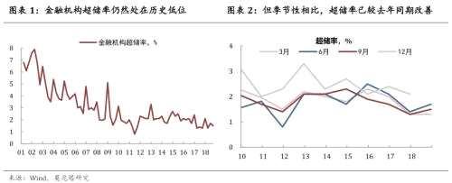 债券周报:审视货币政策的焦点