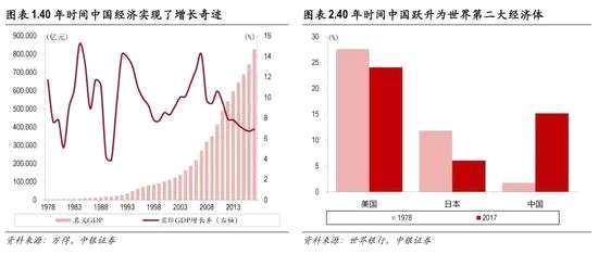 中银证券:把握改革开放40周年纪念时机 或有吃饭行情