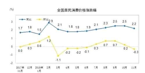 齐俊杰:迎宽货币宽信用周期 楼市仍是最大隐患