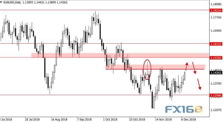 脱欧冲击市场、特蕾莎梅很快发表声明 欧元、英镑、澳元及黄金本周交易策略
