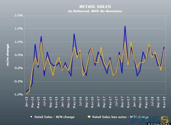 今晚重量级数据恐点燃市场行情 欧元、美元指数、日元、英镑、澳元和原油最新技术前景分析