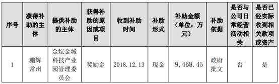 鹏辉能源常州动力锂电公司获政府补助9468.45 万元