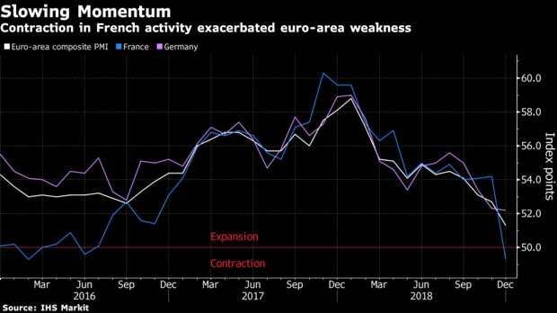 【亚盘汇市】全球经济放缓疑虑提振避险买盘,美指持坚等待美联储指引
