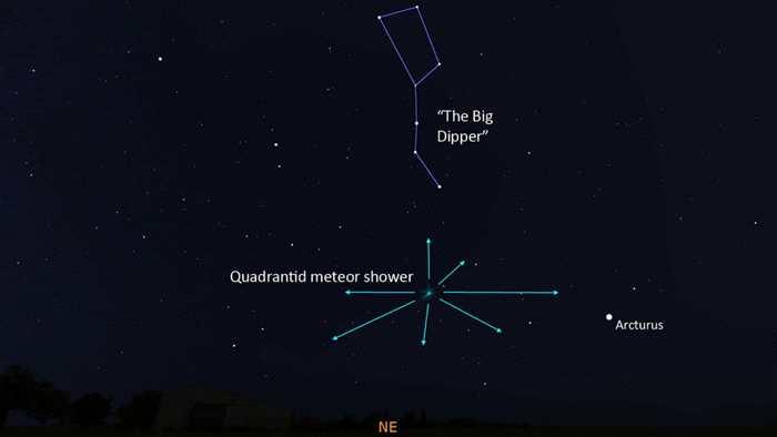 2019年1月4日象限仪座流星雨极大期
