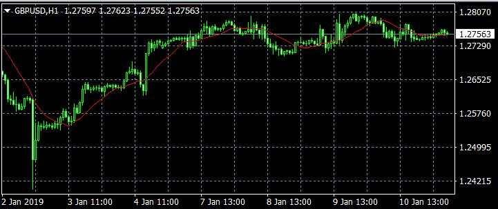 """""""市场基本都预期美联储不会进一步加息。要想美元走软,市场现在必须期待降息... 我认为这不会发生,""""新加坡银行汇市分析师Sim Moh Siong表示。"""