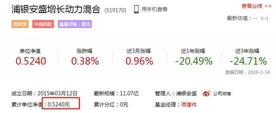 浦银安盛老将蒋建伟折戟:管理产品近4年跑输基准42%
