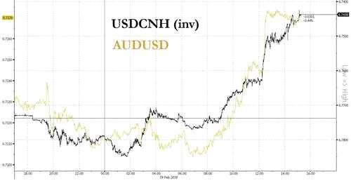 其中,衡量美元兑G10货币表现的彭博美元即期汇率指数下跌0.3%,报1,190.6