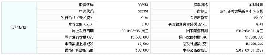 金时科技今日申购 顶格申购需配市值13.5万元