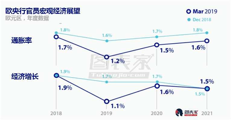 技术分析:欧元兑美元创下年内新低,前景依旧黯淡