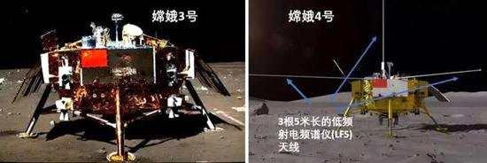 月表中子与辐射剂量探测仪