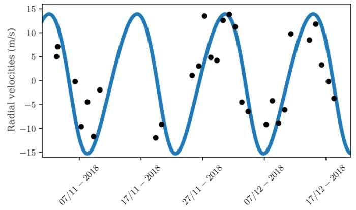 TESS的全称是凌日系外行星巡天卫星