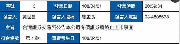 华映科技大股东中华映管将终止上市 与大量员工达成解雇协议