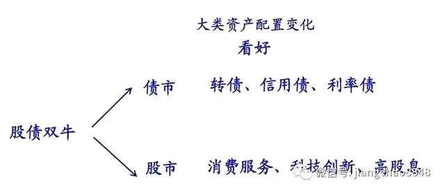 姜超:中国资本市场是普通人改变命运的第八个机会