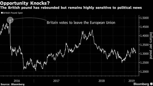 """高盛认为英国脱欧即将迎来""""大结局""""英镑蕴藏机会"""
