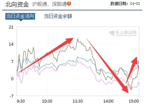 "A股新现象!3天市值飙升3.7万亿 三大""另类杠杆""撬动大盘"