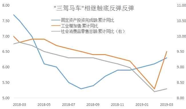上投摩根基金:一季度GDP超预期!中国经济韧性十足A股长期价值突显