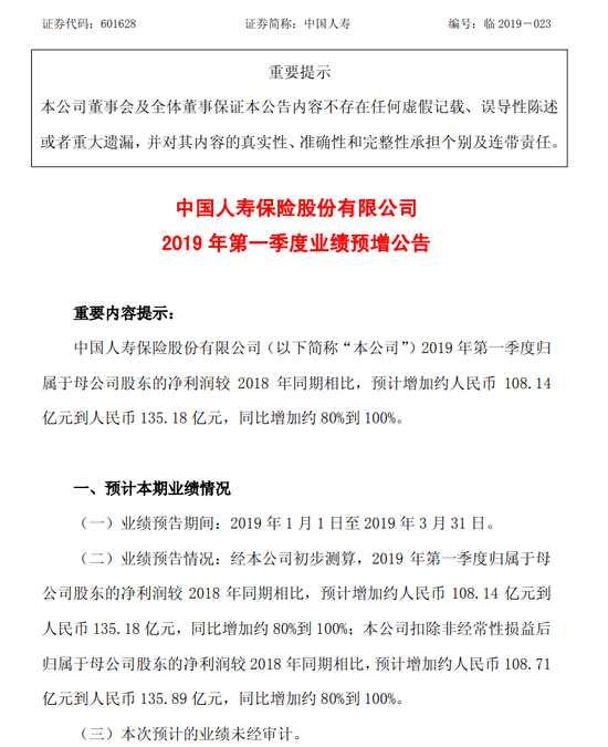 中国人寿:一季度净利润预计同比增加约80%到100%