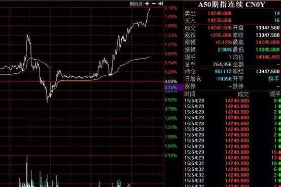 """今天:中国两则重要新闻 不要急:市场大行情""""马上""""到来"""