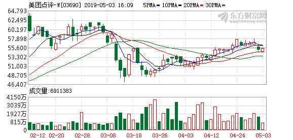 王兴:股市是赌博游戏 IPO后就应踏实做业务