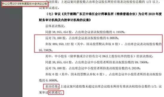 中山公用不再续聘正中珠江 看这些公司抉择(名单)