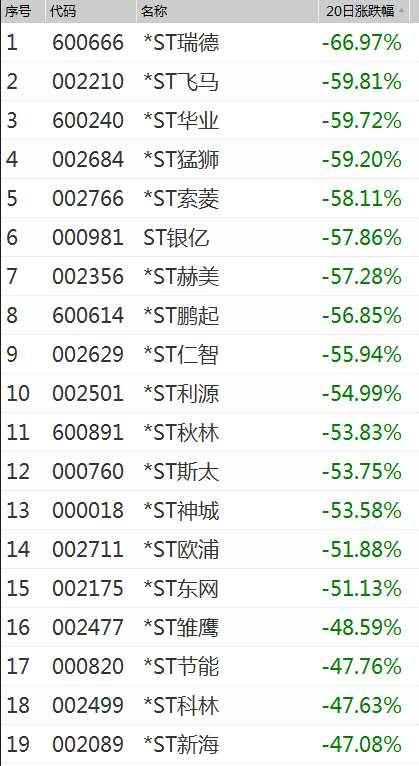 以史为鉴!目前A股处于哪个阶段?市场上涨驱动力在哪?