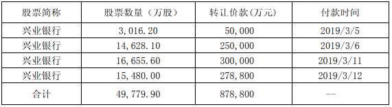 天安财险一季度亏损13.48亿,理财险兑付压力犹存资产处置难歇气