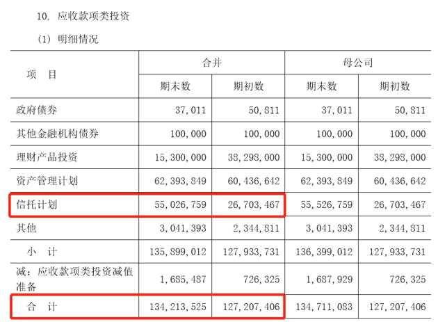 長沙銀行起訴渤海信托持續違約 索要3.09億元信托受益權轉讓款