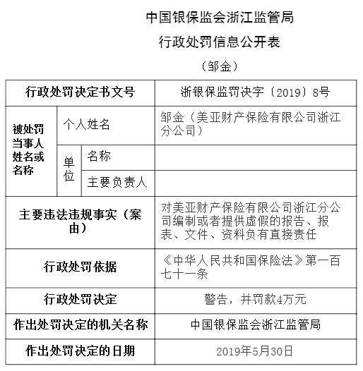 美亚保险浙江分公司背法遭罚 体例或供应虚伪申报