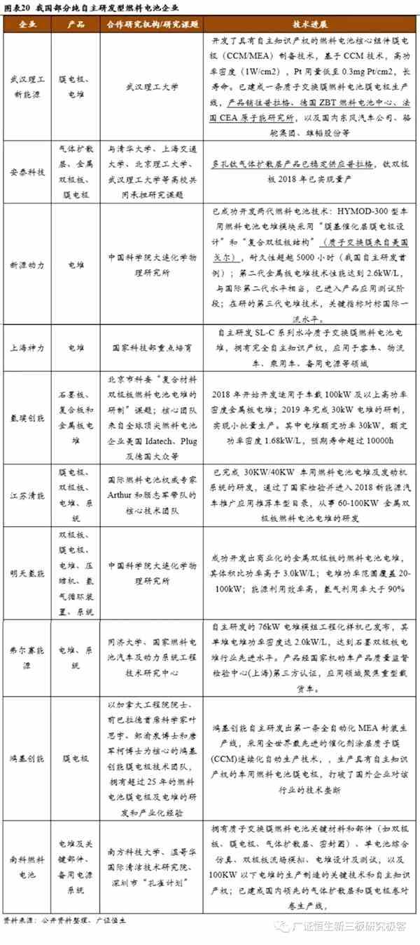 新萄京网址线路检测 35