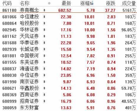 6月20日板块复盘:国内油服行业有望迎来2-3年的黄金发展期(附图表)