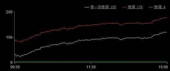 今日股市涨停板分析(2019年6月21日)