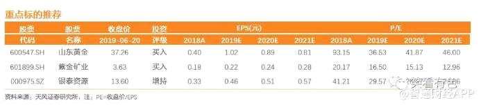 天风证券:美联储降息渐行渐近 金价有望开启新纪元
