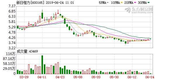 新日恒力四年前股東短線交易浮盈7500萬 牛散歐海鷹突擊入股被疑內幕交易