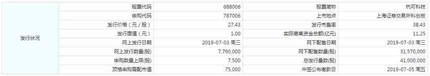 杭可科技今日申購 頂格申購需配市值7.5萬元